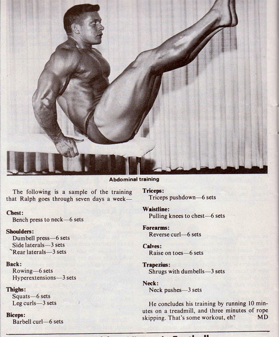 Training The Full Body Every Day For Muscle Development