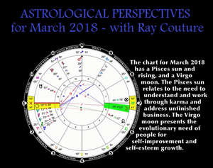 Astrology Report and Horoscope for March 2018