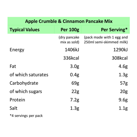 Apple Crumble Pancake Mix Nutrition Information