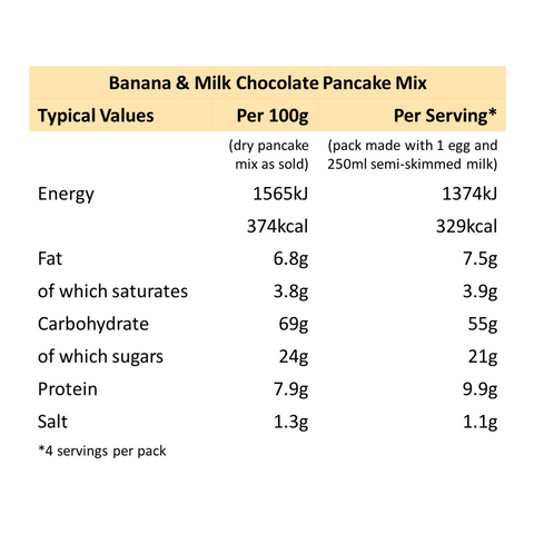 Banana Pancake Mix Nutrition Information
