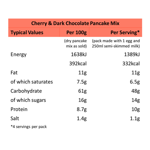 Cherry Pancake Mix Nutrition Information