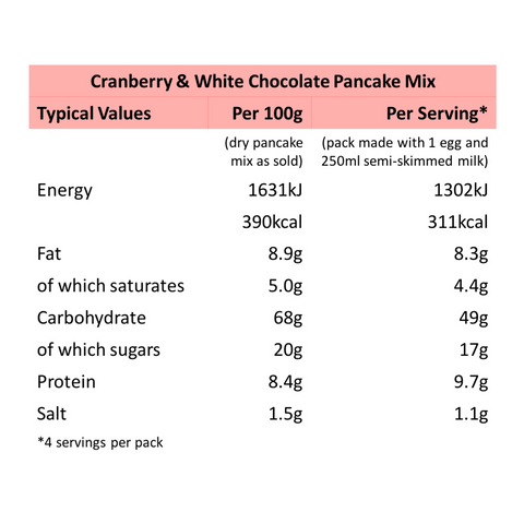 Cranberry Pancake Mix Nutrition Information