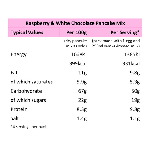 Raspberry Pancake Mix Nutrition Information