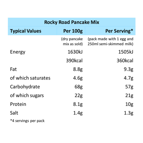 Rocky Road Pancake Mix Nutrition Information