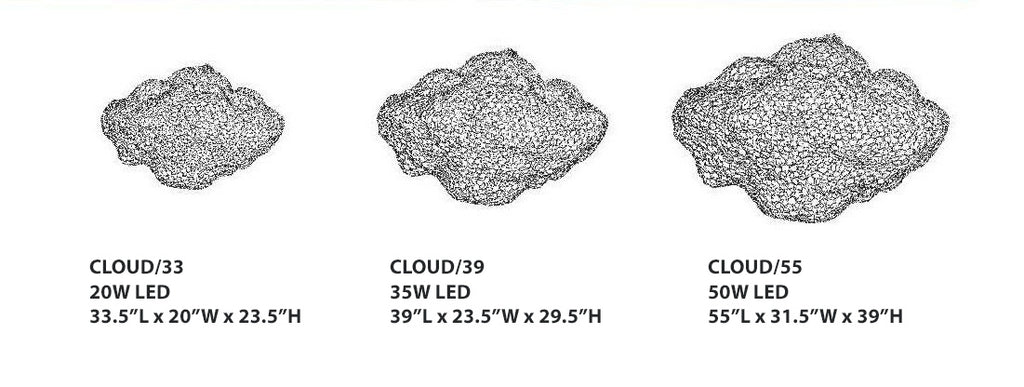 LED Cloud