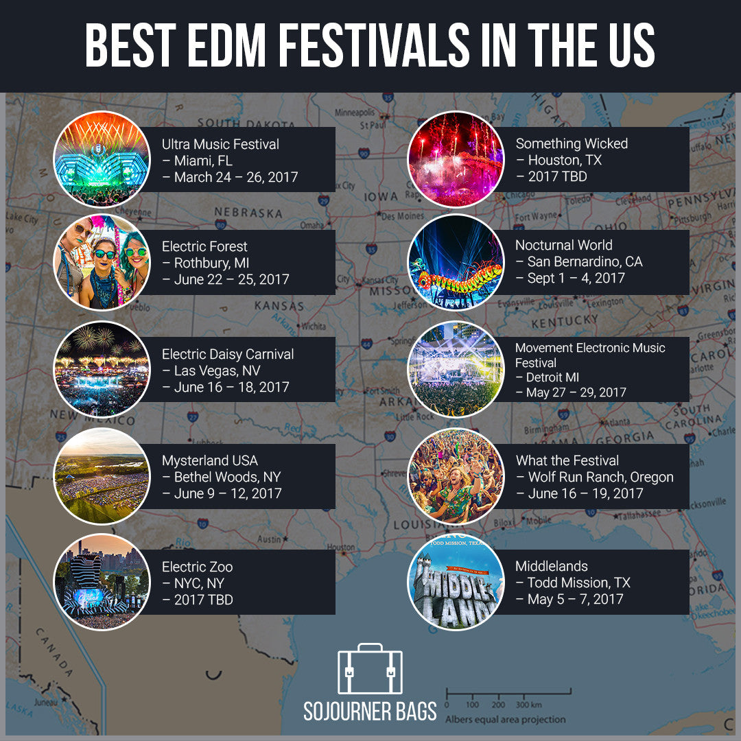 Top 10 EDM Festivals in the US