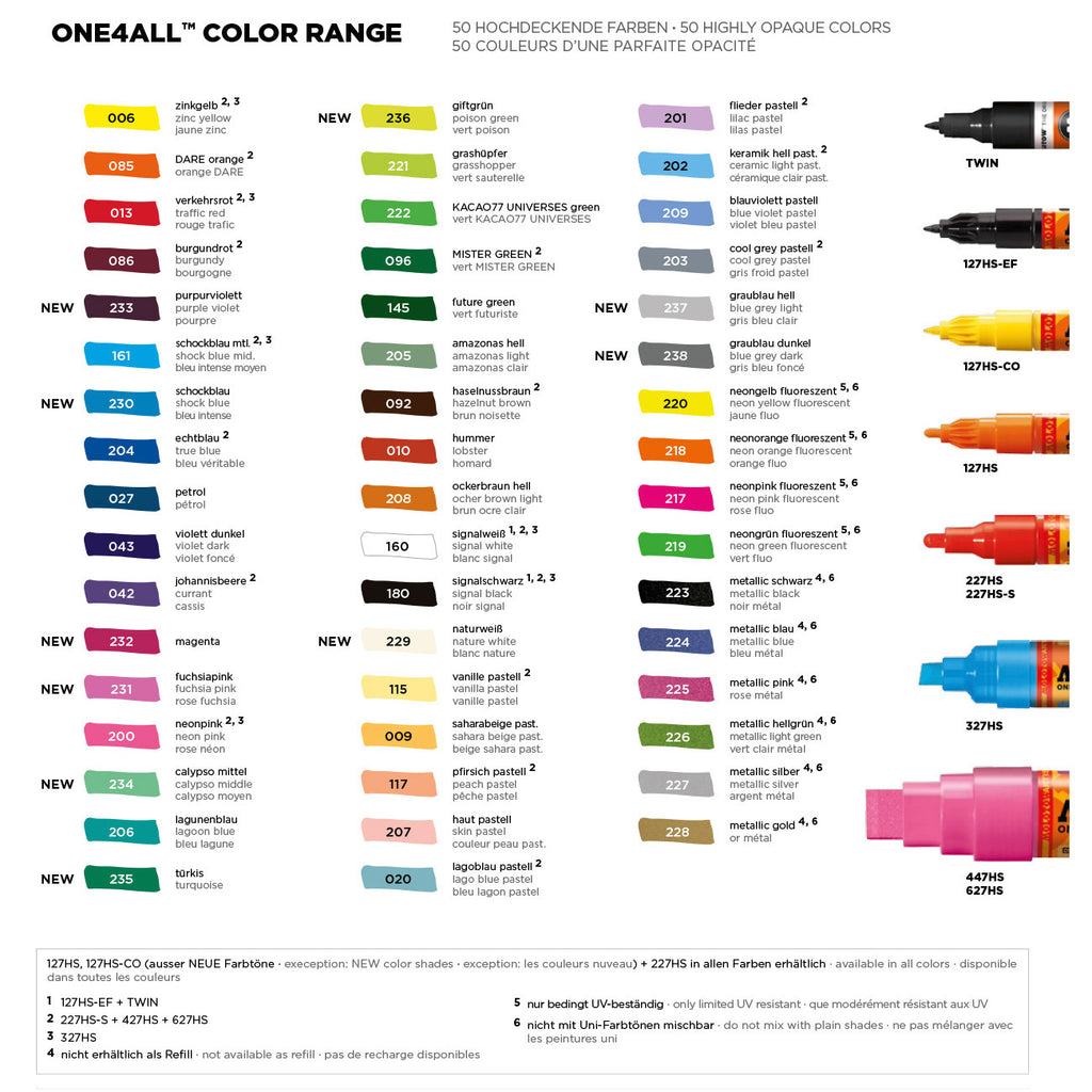 ONE4ALL Acrylic Marker Colour Chart