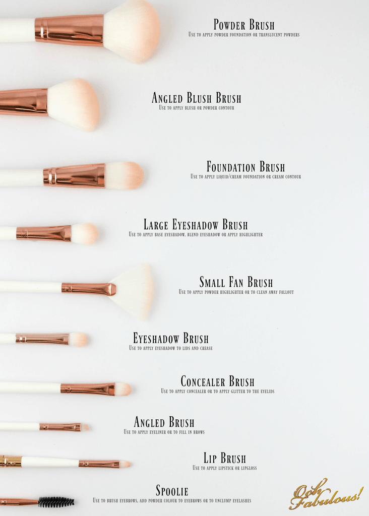 Essential Brush Set Guide