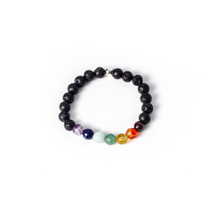 crystal-jewellery-for-gifts BRACELET | CHAKRA