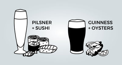 How To: Beer and Food Pairing