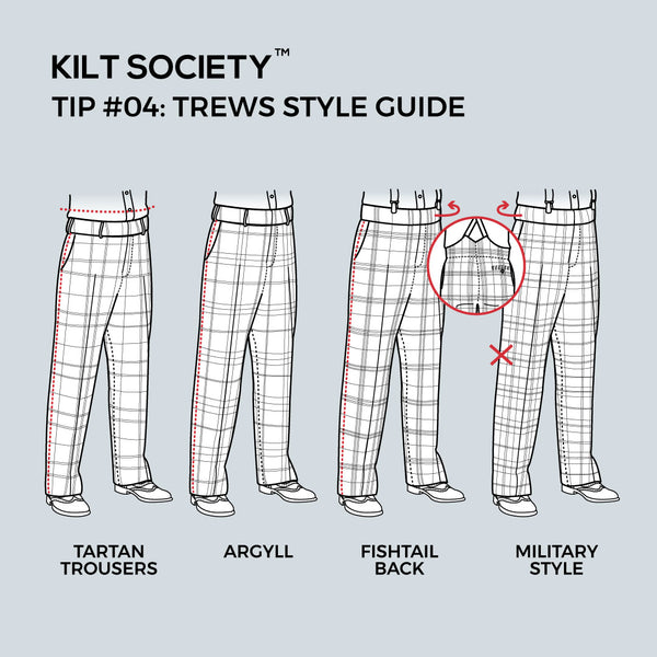 TIP #04: TREWS STYLE GUIDE