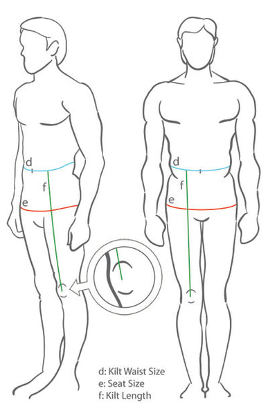 Kilt Measuring Guide Image