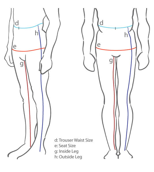 Trousers and Trews Measuring Guide Image