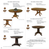 All About Tables
