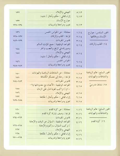 IQRA' Arabic Reader Textbook Level 3