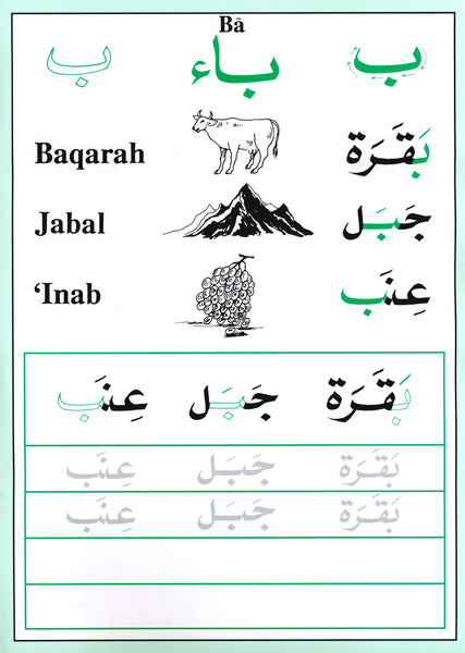 Shape and Forms of Arabic Letters
