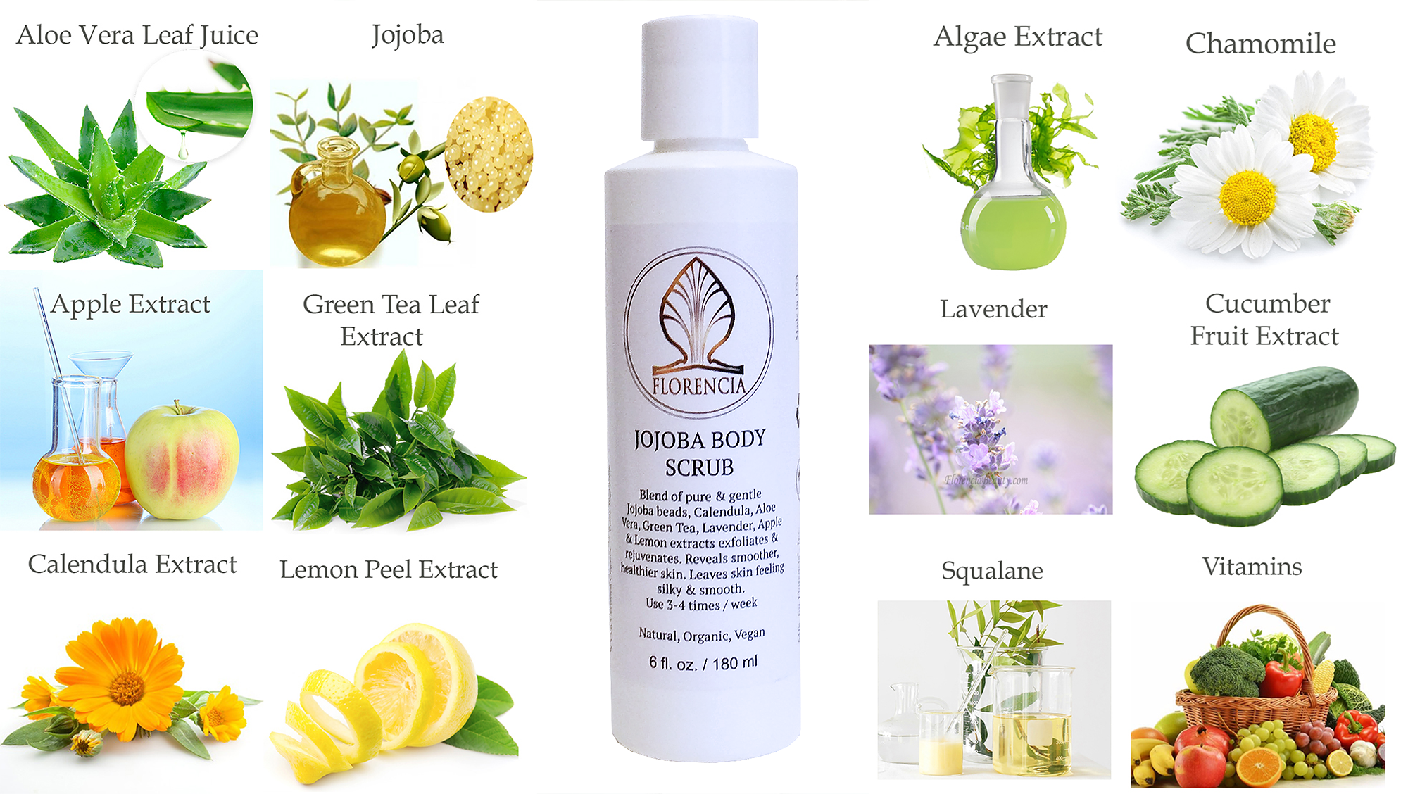 Jojoba Body Scrub bottle and images of ingredients such as lemon peel extract, jojoba, algae extract, lavender and more.