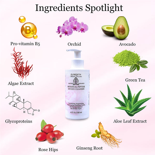 A bottle of Botanical Peptide Oxygen Revitalizing Cleanser with ingredient images such as avocado, green tea, aloe leaf extract and more.