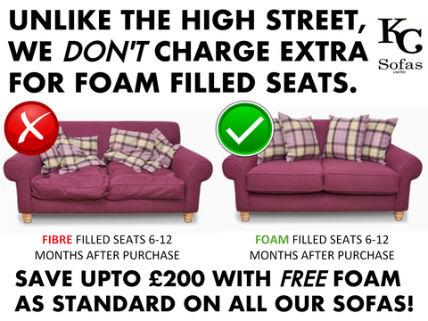 Youu0027ve Probably Never Asked Yourself What The Sofa Which You Are Sitting On  Is Made From. However, The Situation Is Very Different When It Comes To  Buying ...
