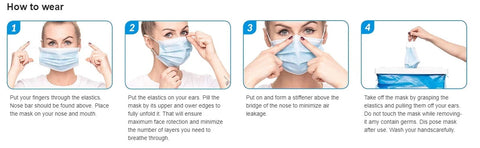Face Mask 3-Ply Non-Medical Wear Guide