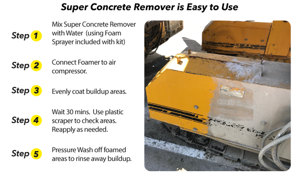 Easy steps for Super Concrete Remover use