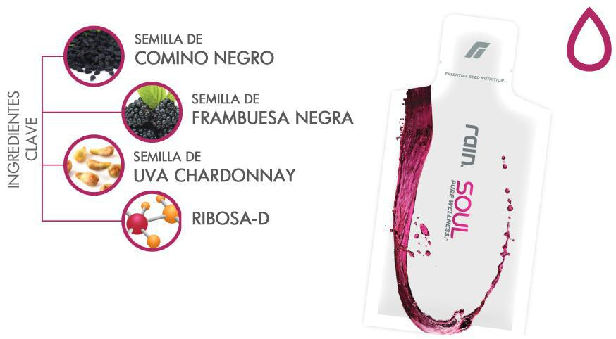 Soul by Rain International (Paquete de Prueba 10 sachets)