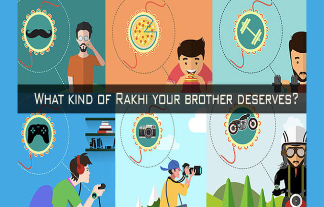 What Rakhi does your brother deserve?