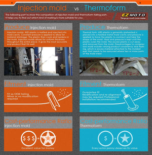 Injection mold VS Thermoform