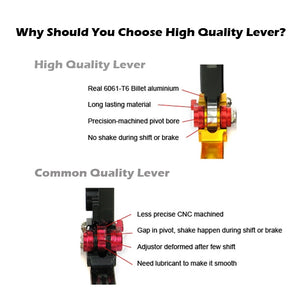 High Quality Lever  VS Common Quality Lever
