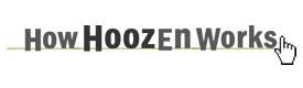 How HoozEn Works