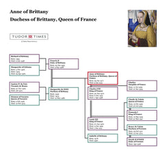 Anne of Brittany Family Tree