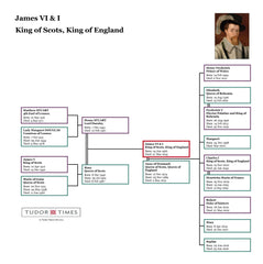 James VI & I: Family Tree