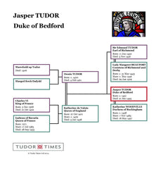 Jasper Tudor, Duke of Bedford: Family Tree