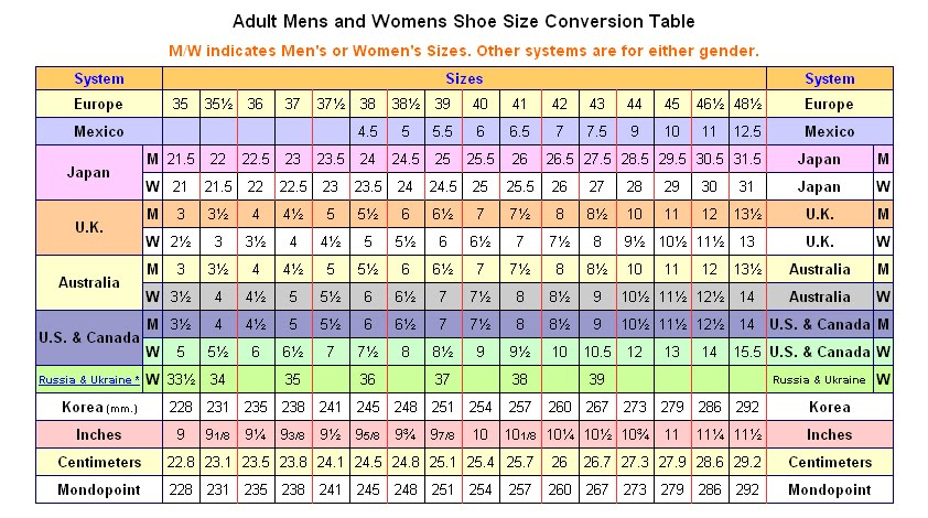 Shoes conversion chart size and heel guide help info supadance