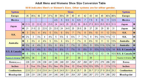 Shoe size conversion chart gogosandals