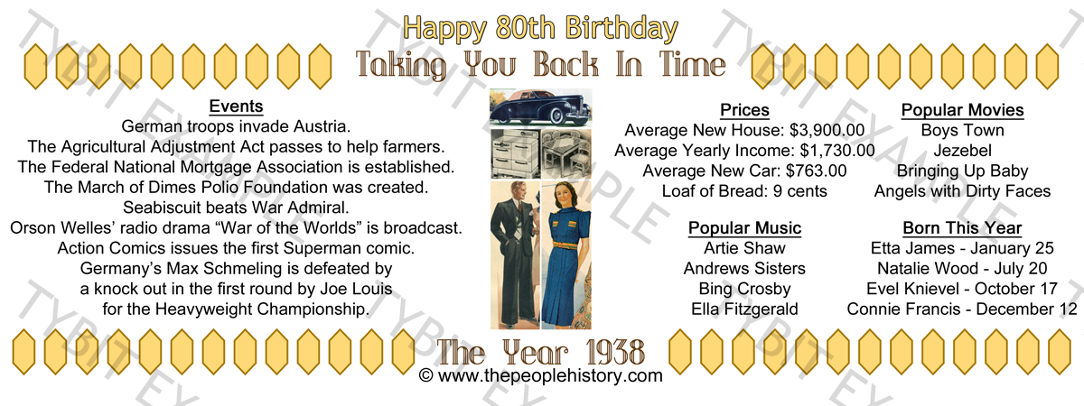 80th Birthday 1938 Example