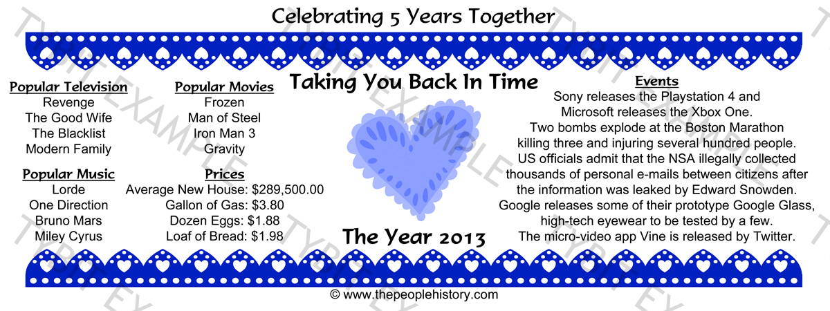 5th Anniversary Example Image 2013