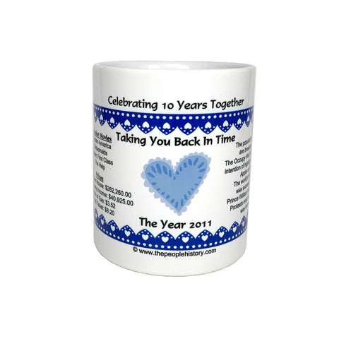 10th Anniversary Coffee Mug