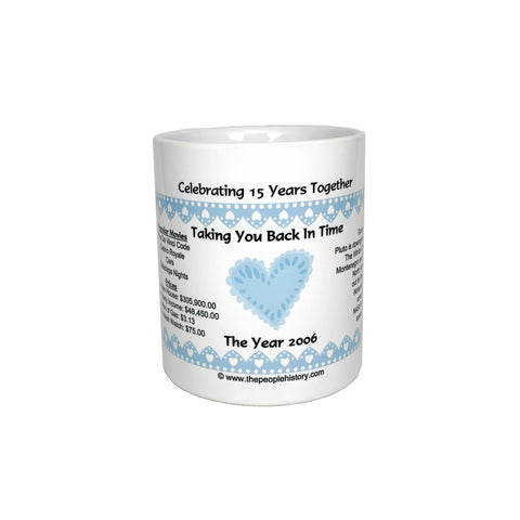 15th Anniversary Coffee Mug