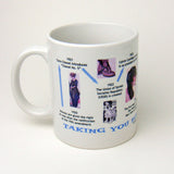 Twenties Decade In History Coffee Mug