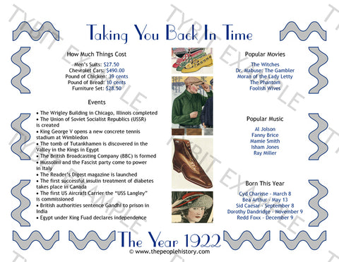 1922 Year In History Personalized Birthday Print