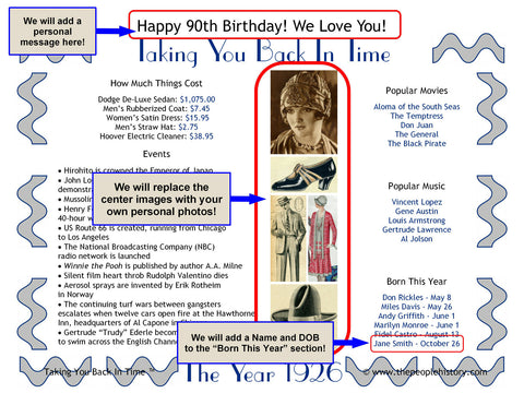 1926 Year In History Personalized Party Favor Birthday Print
