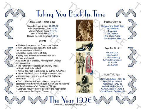 1926 Year In History Personalized Birthday Print