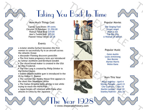 1928 Year In History Personalized Birthday Print