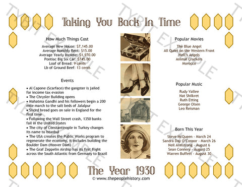 1930 Year In History Personalized Birthday Print