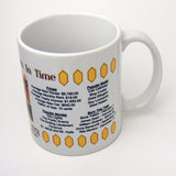 1931 Year In History Coffee Mug