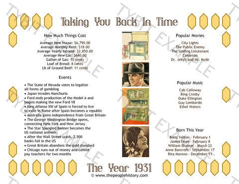 1931 Year In History Personalized Birthday Print