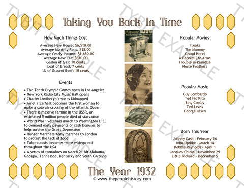 1932 Year In History Personalized Birthday Print