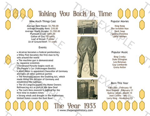 1933 Year In History Personalized Birthday Print