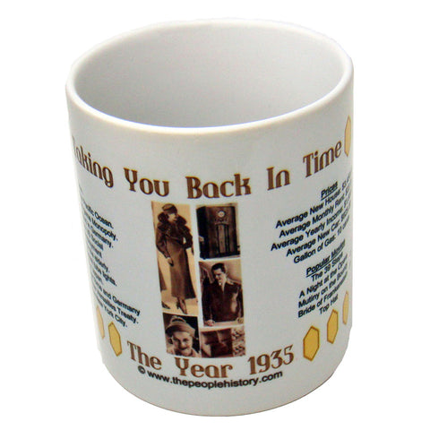1935 Year In History Coffee Mug